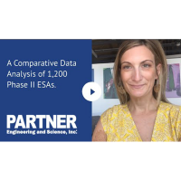 A Comparative Data Analysis of 1,200 Phase II ESAs
